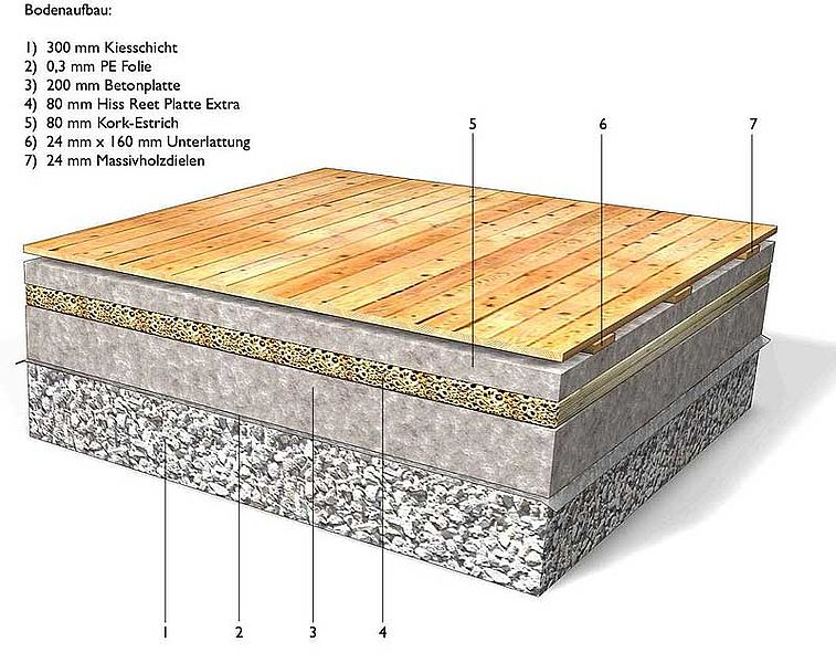 application of reed panels as floor insulation. Black Bedroom Furniture Sets. Home Design Ideas