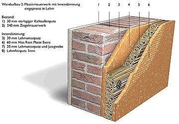 Masonry with 60 mm reed insulation panel in clay as inside insulation