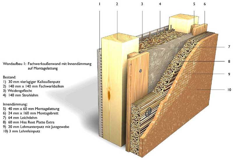 innend mmung f r denkmalschutz nachtr gliche isolierung. Black Bedroom Furniture Sets. Home Design Ideas