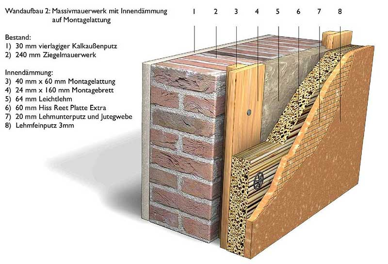 Lovely how to insulate walls about my blog cavity solutioingenieria Choice Image